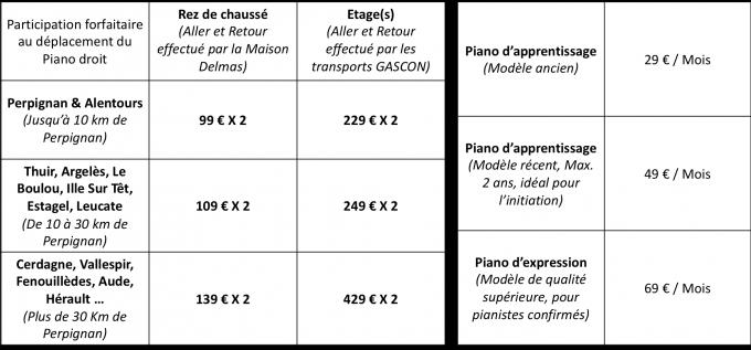 Delmas Musique Tarifs-Loc-Droit-1-2-680x317 Magasin de Piano Perpignan